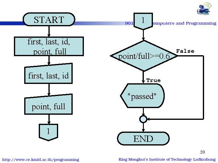 โปรแกรมตรวจสอบคะแนน START first, last, id, point, full first, last, id | if (4) 1
