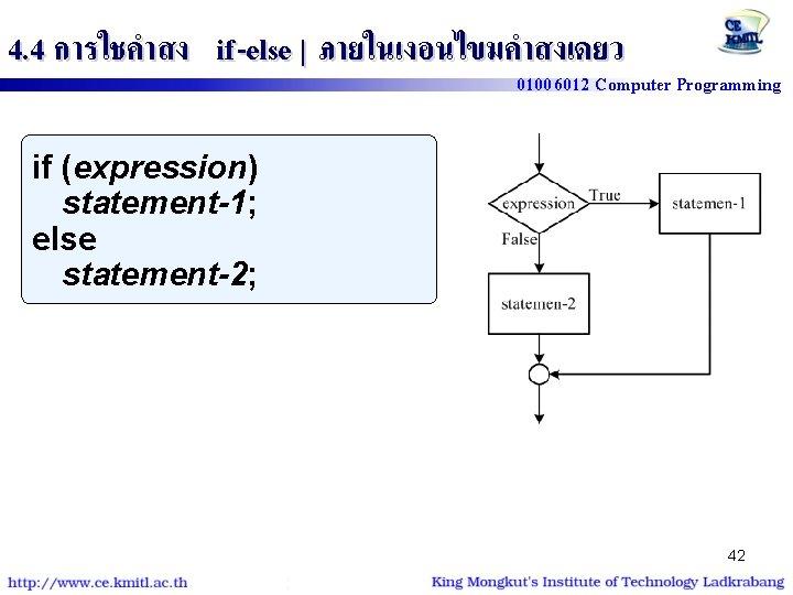 4. 4 การใชคำสง if -else | ภายในเงอนไขมคำสงเดยว 01006012 Computer Programming if (expression) statement-1; else