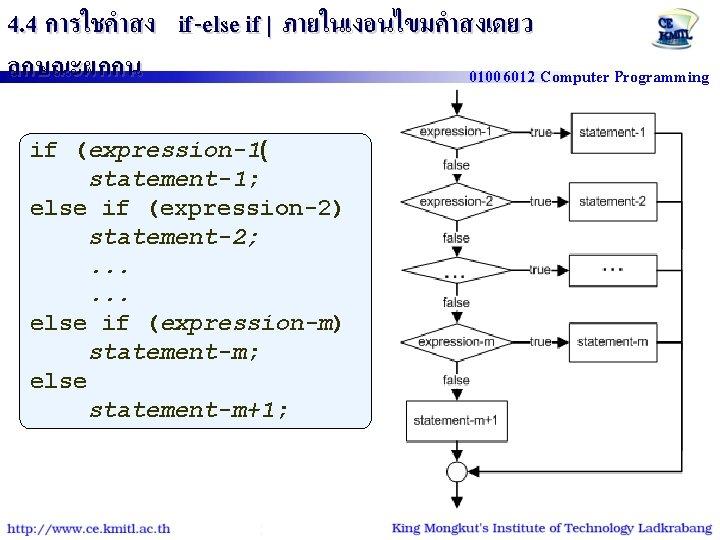 4. 4 การใชคำสง if -else if | ภายในเงอนไขมคำสงเดยว ลกษณะผกกน 01006012 Computer Programming if (expression-1(