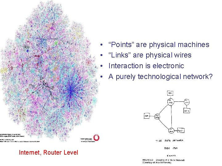 """• • Internet, Router Level """"Points"""" are physical machines """"Links"""" are physical wires"""