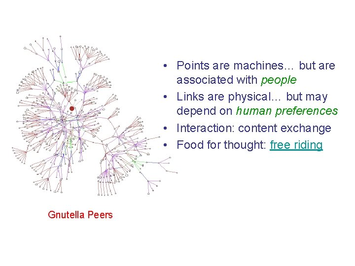 • Points are machines… but are associated with people • Links are physical…