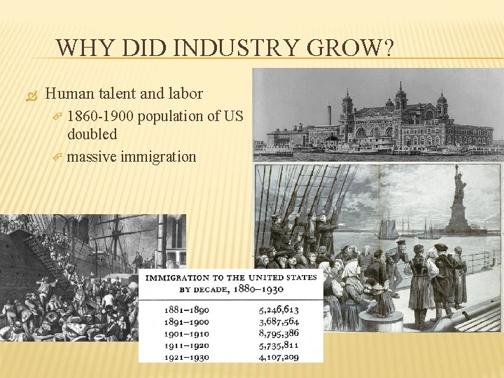 WHY DID INDUSTRY GROW? Human talent and labor 1860 -1900 population of US doubled