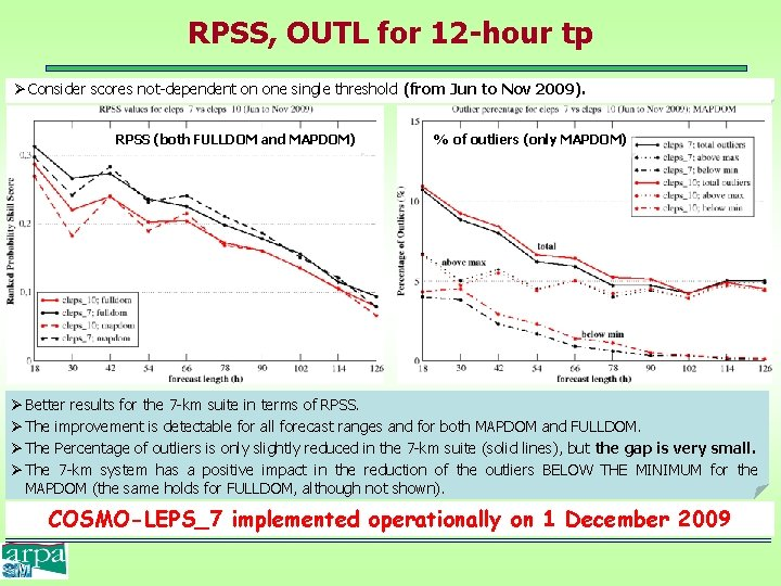 RPSS, OUTL for 12 -hour tp Ø Consider scores not-dependent on one single threshold