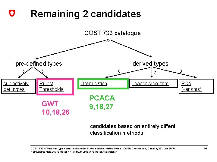 Remaining 2 candidates COST 733 catalogue 22 pre-defined types 5 subjectively def. types derived