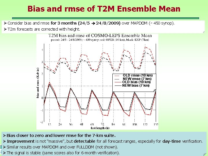 Bias and rmse of T 2 M Ensemble Mean Ø Consider bias and rmse