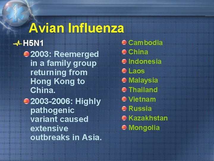 Avian Influenza H 5 N 1 2003: Reemerged in a family group returning from