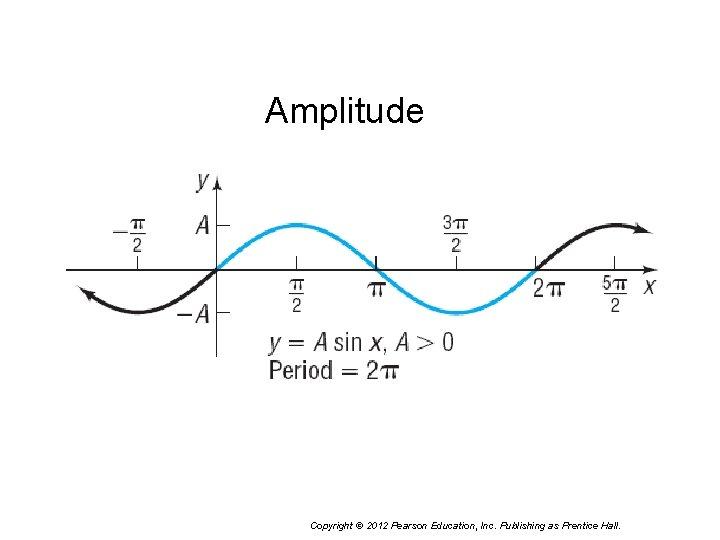 Amplitude Copyright © 2012 Pearson Education, Inc. Publishing as Prentice Hall.