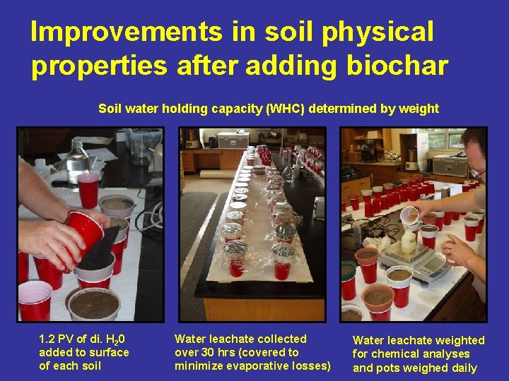 Improvements in soil physical properties after adding biochar Soil water holding capacity (WHC) determined