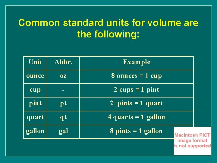 Common standard units for volume are the following: Unit Abbr. Example ounce oz 8