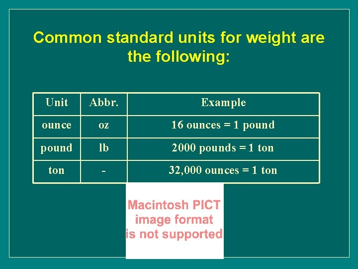 Common standard units for weight are the following: Unit Abbr. Example ounce oz 16