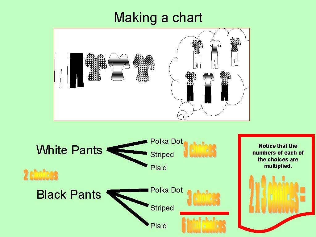 Making a chart White Pants Polka Dot Striped Plaid Black Pants Polka Dot Striped