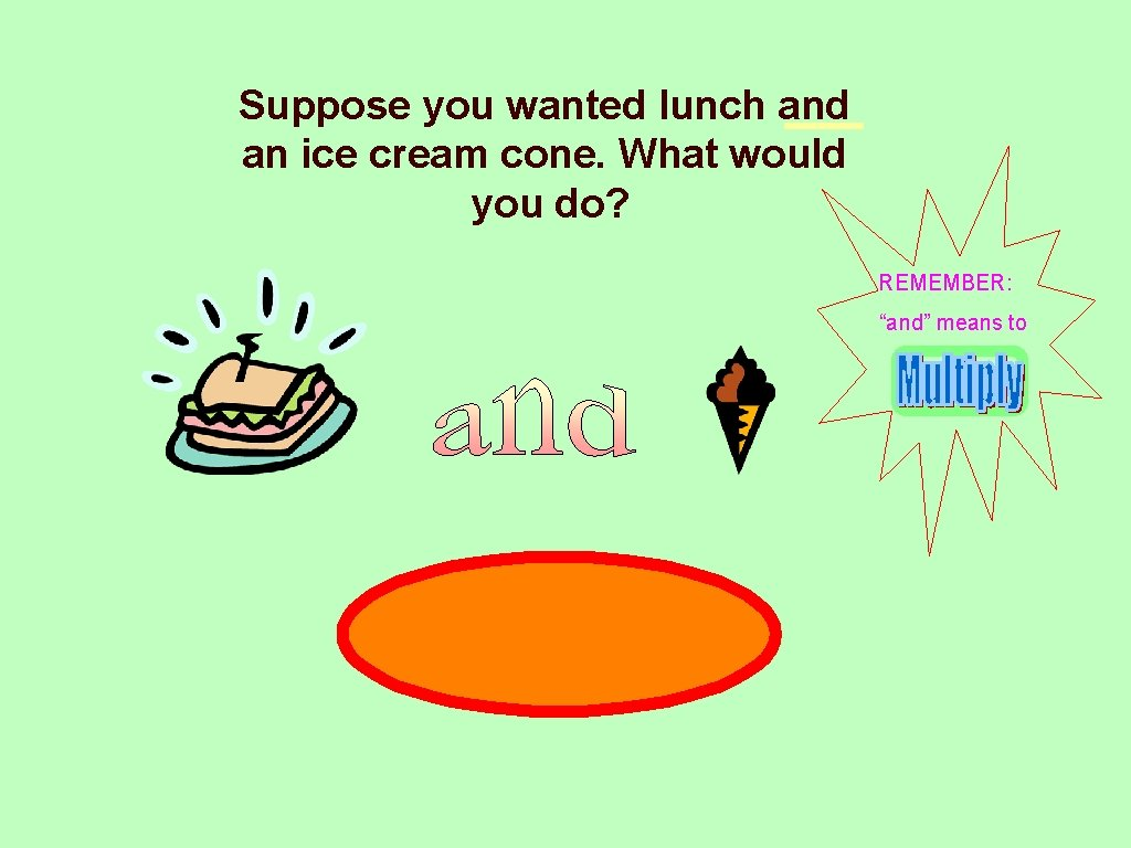 Suppose you wanted lunch and an ice cream cone. What would you do? REMEMBER: