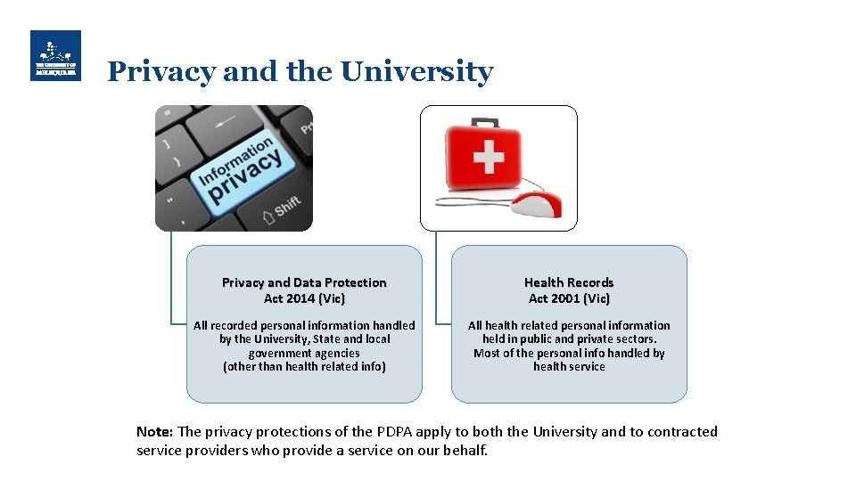 Privacy and the University Privacy and Data Protection Act 2014 (Vic) Health Records Act