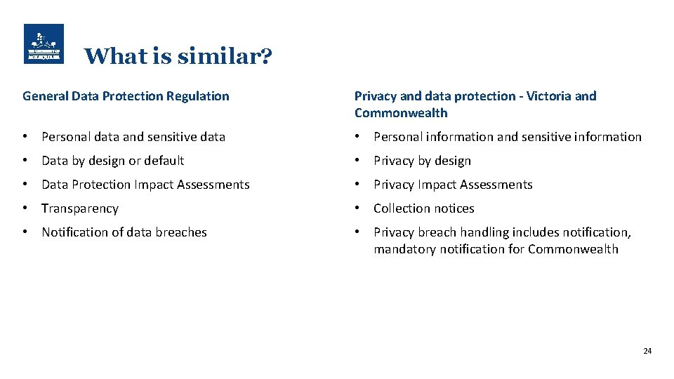 What is similar? General Data Protection Regulation Privacy and data protection - Victoria and