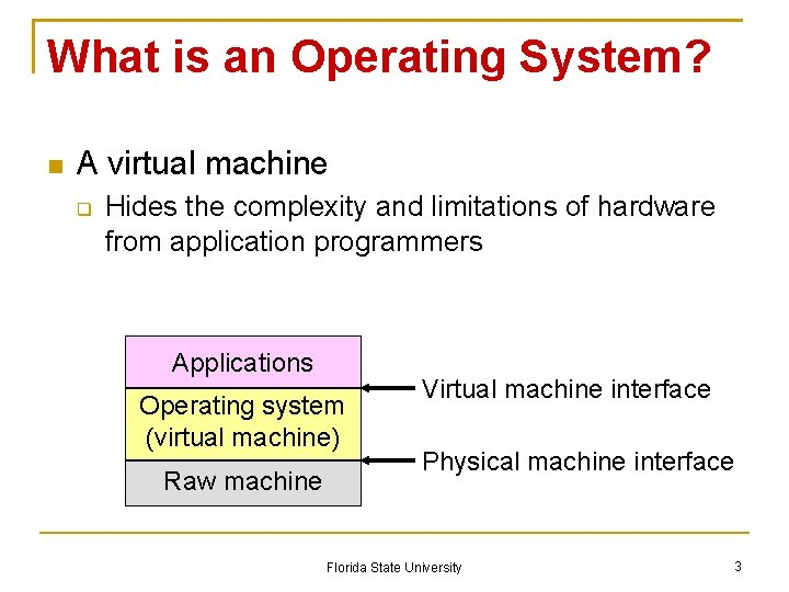 What is an Operating System? A virtual machine Hides the complexity and limitations of