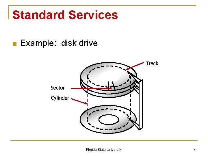 Standard Services Example: disk drive Track Sector Cylinder Florida State University 7