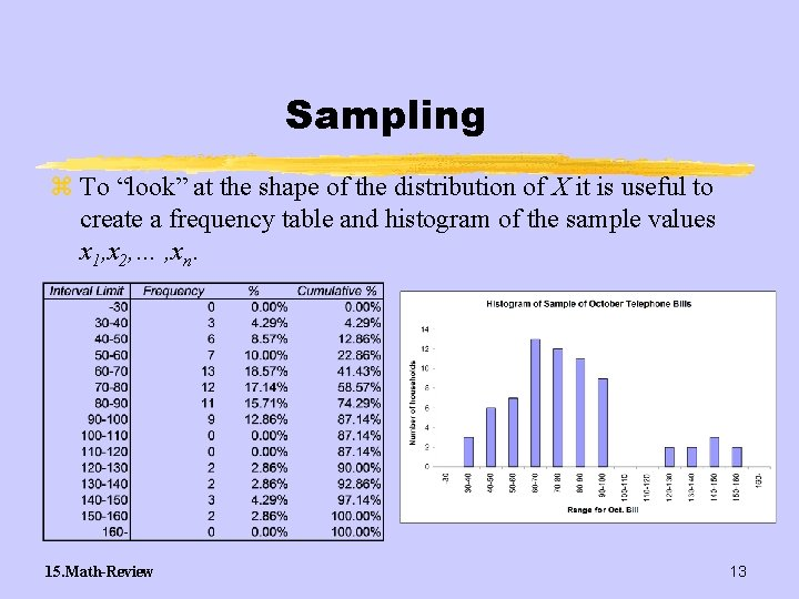 """Sampling z To """"look"""" at the shape of the distribution of X it is"""