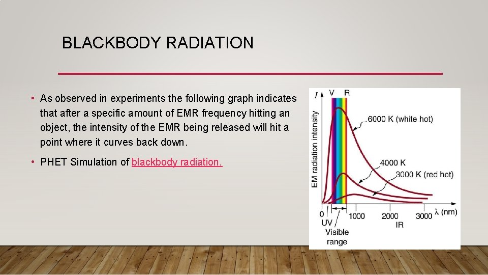 BLACKBODY RADIATION • As observed in experiments the following graph indicates that after a