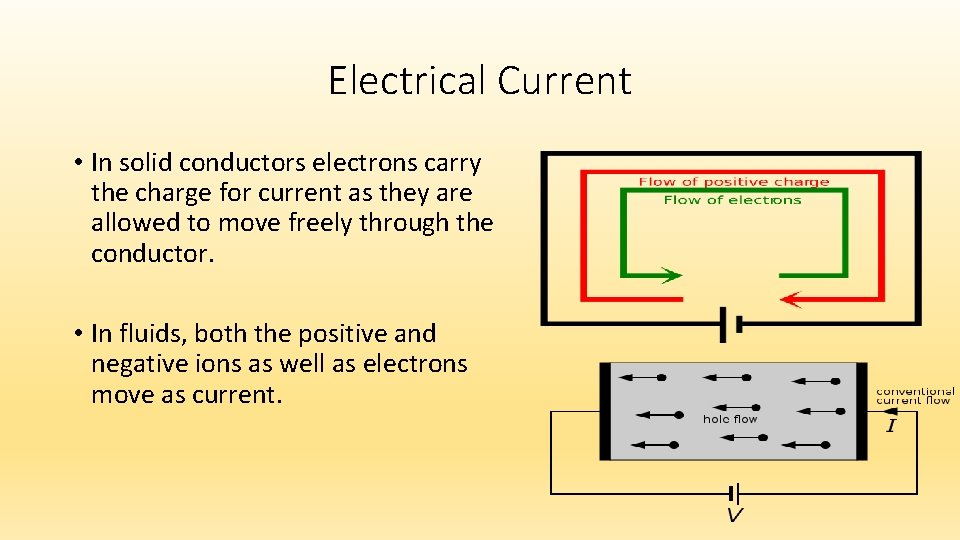 Electrical Current • In solid conductors electrons carry the charge for current as they