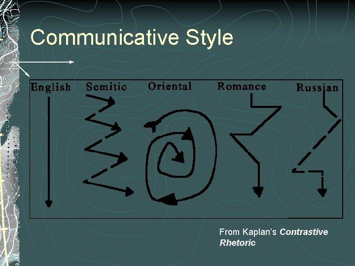 Communicative Style From Kaplan's Contrastive Rhetoric