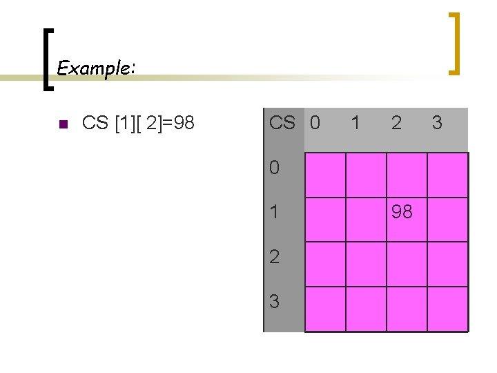 Example: n CS [1][ 2]=98 CS 0 1 2 3 98 3