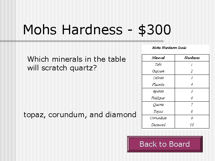Mohs Hardness - $300 Which minerals in the table will scratch quartz? topaz, corundum,