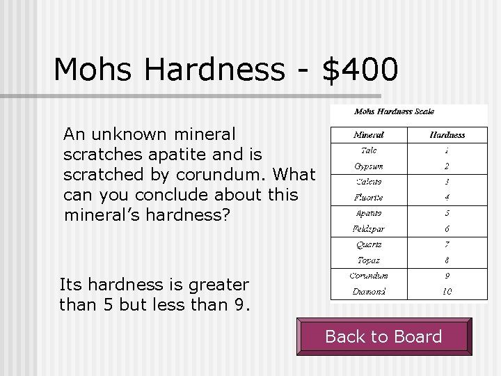 Mohs Hardness - $400 An unknown mineral scratches apatite and is scratched by corundum.