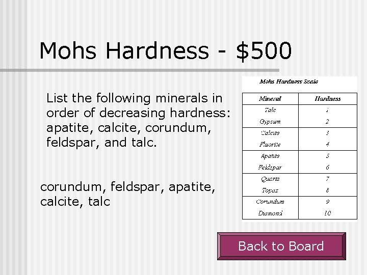 Mohs Hardness - $500 List the following minerals in order of decreasing hardness: apatite,