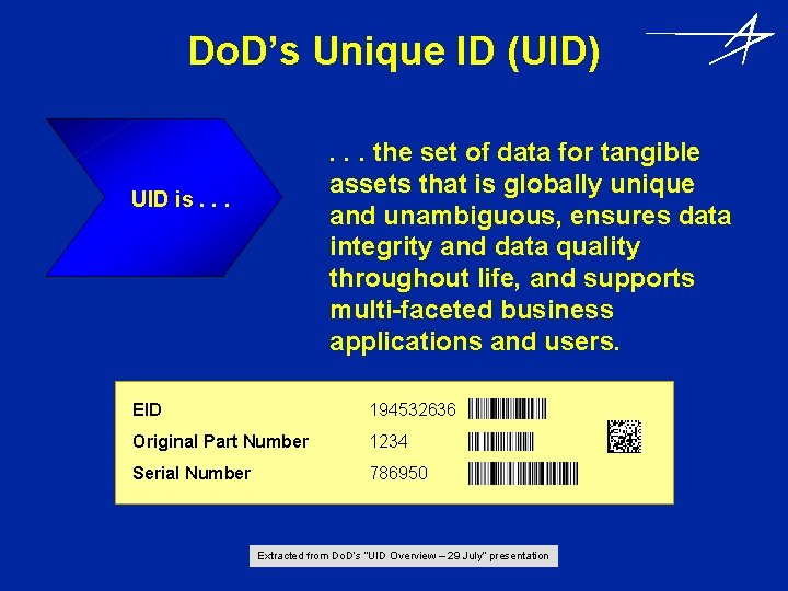 Do. D's Unique ID (UID). . . the set of data for tangible assets