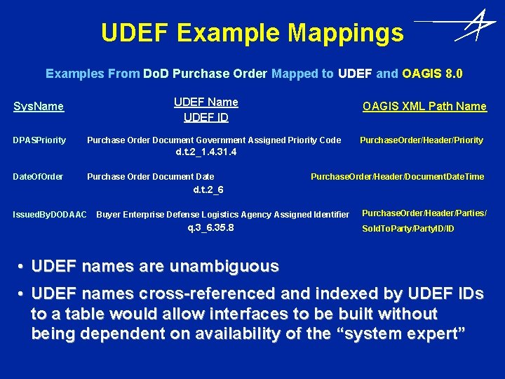 UDEF Example Mappings Examples From Do. D Purchase Order Mapped to UDEF and OAGIS