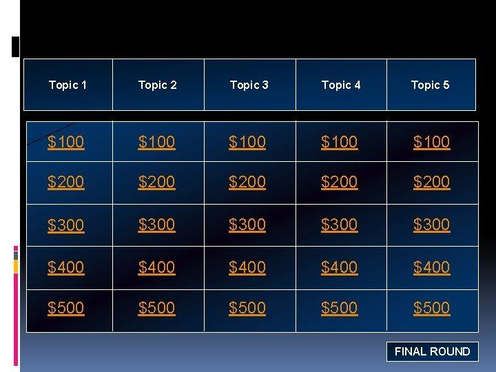 Topic 1 Topic 2 Topic 3 Topic 4 Topic 5 $100 $100 $200 $200