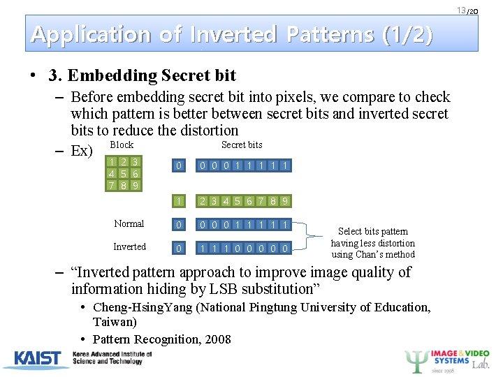 13 /20 Application of Inverted Patterns (1/2) • 3. Embedding Secret bit – Before
