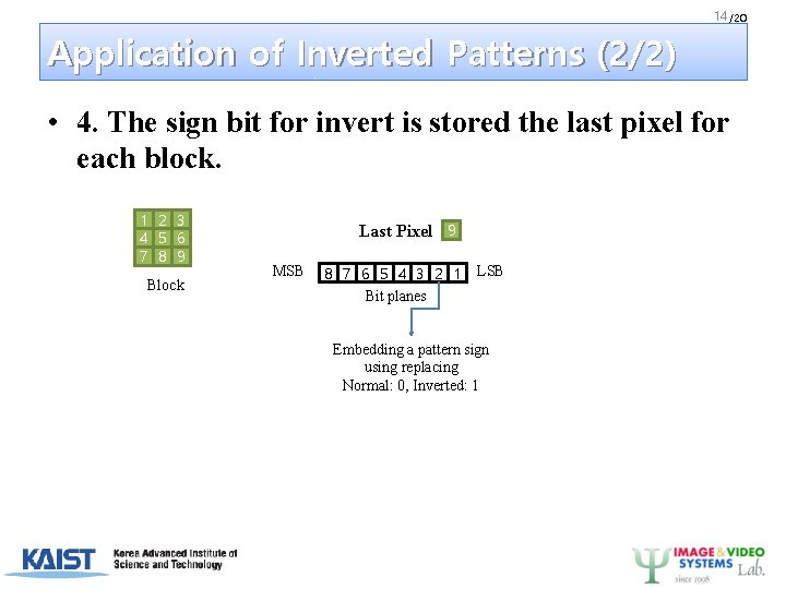 14 /20 Application of Inverted Patterns (2/2) • 4. The sign bit for invert