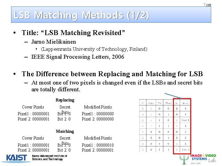 """7 /20 LSB Matching Methods (1/2) • Title: """"LSB Matching Revisited"""" – Jarno Mielikainen"""