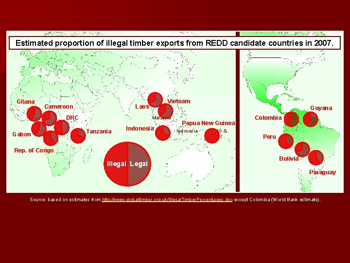 Estimated proportion of illegal timber exports from REDD candidate countries in 2007. Ghana Cameroon