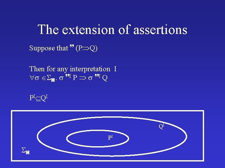 The extension of assertions Suppose that (P Q) Then for any interpretation I .
