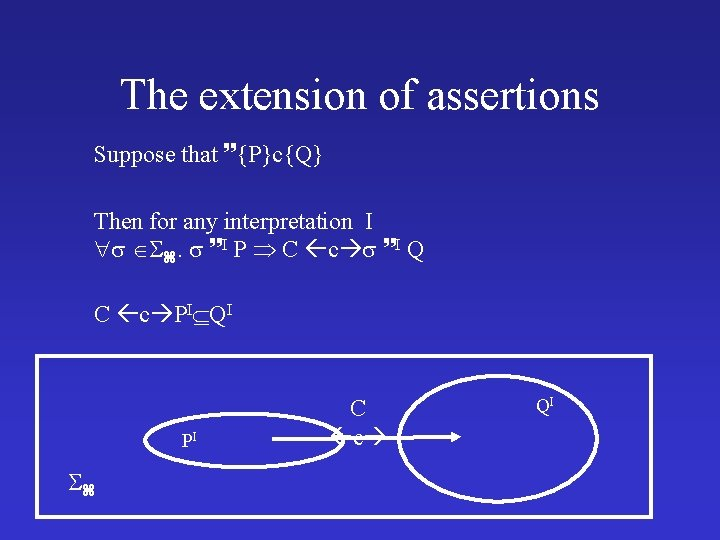 The extension of assertions Suppose that {P}c{Q} Then for any interpretation I . I