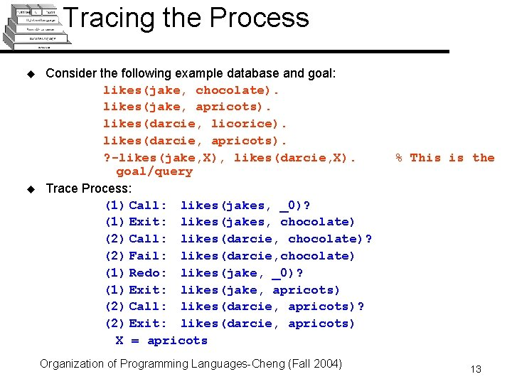 Tracing the Process u u Consider the following example database and goal: likes(jake, chocolate).