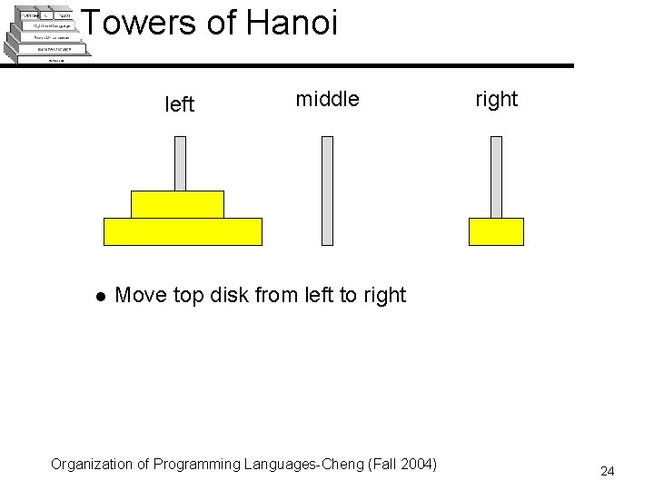Towers of Hanoi left l middle right Move top disk from left to right