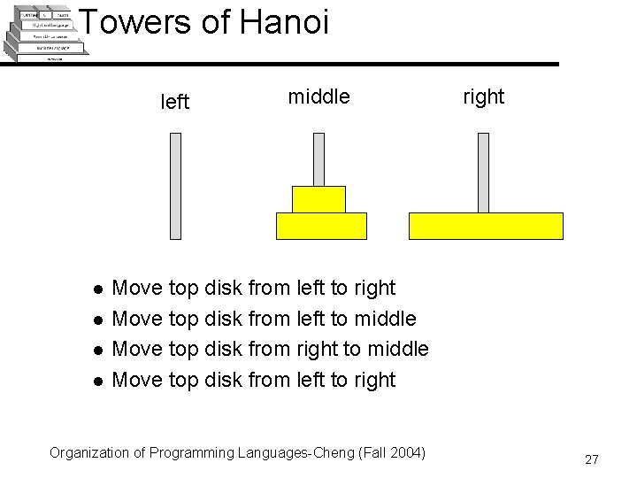 Towers of Hanoi left l l middle right Move top disk from left to
