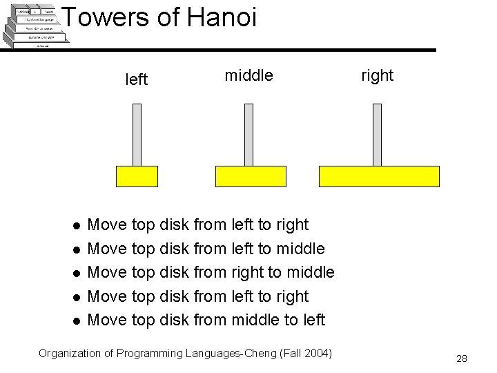 Towers of Hanoi left l l l middle right Move top disk from left