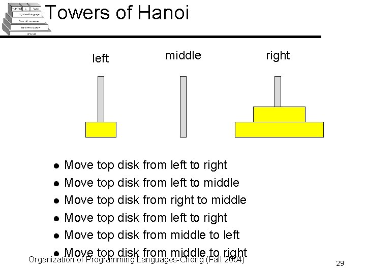 Towers of Hanoi left middle Move top disk from left to right l Move