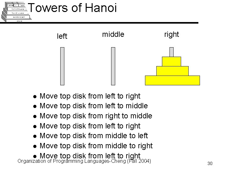 Towers of Hanoi left l l l l middle right Move top disk from