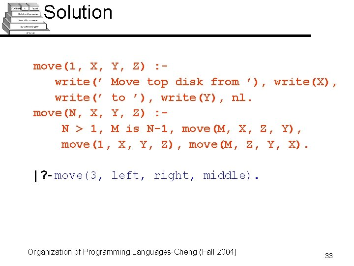 Solution move(1, X, Y, Z) : write(' Move top disk from '), write(X), write('