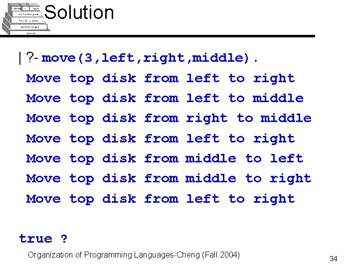 Solution | ? - move(3, left, right, middle). Move top disk from left to