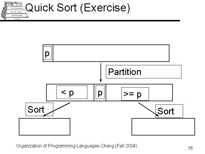 Quick Sort (Exercise) p Partition <p p >= p Sort Organization of Programming Languages-Cheng