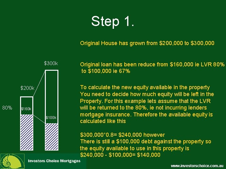 Step 1. Original House has grown from $200, 000 to $300, 000 $300 k