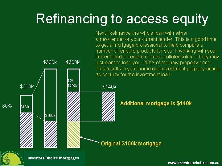 Refinancing to access equity $300 k 80% $240 k $200 k 80% $300 k