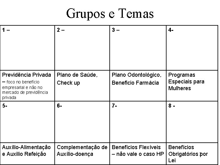 Grupos e Temas 1– 2– 3– 4 - Previdência Privada – foco no benefício