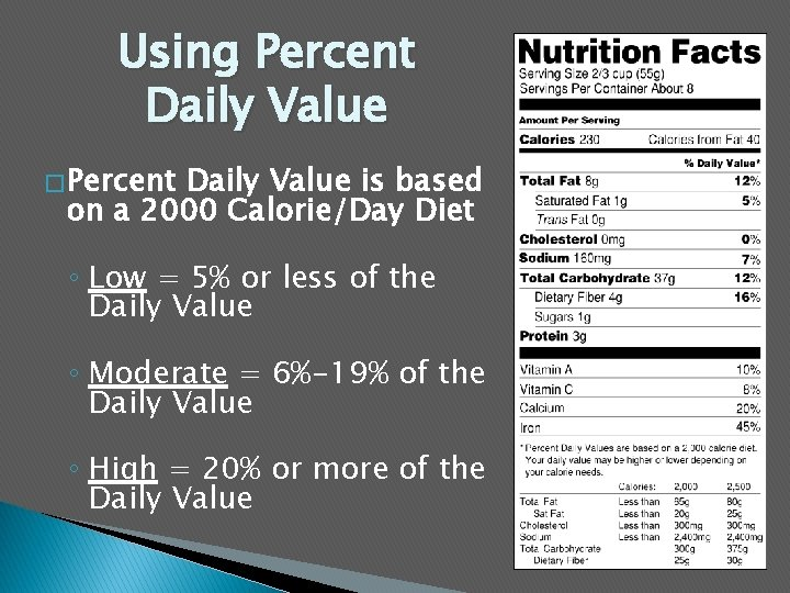 Using Percent Daily Value � Percent Daily Value is based on a 2000 Calorie/Day